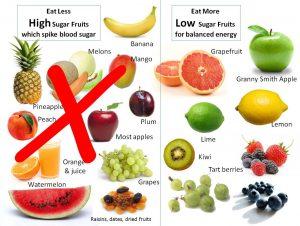low-sugar-fruits